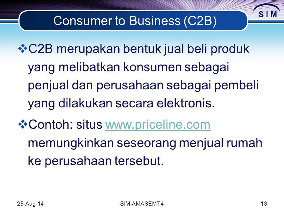 S I M 25-Aug-14SIM-AMASEMT 413 Consumer to Business (C2B)  C2B merupakan bentuk jual beli produk yang melibatkan konsumen sebagai penjual dan perusahaan sebagai pembeli yang dilakukan secara elektronis.