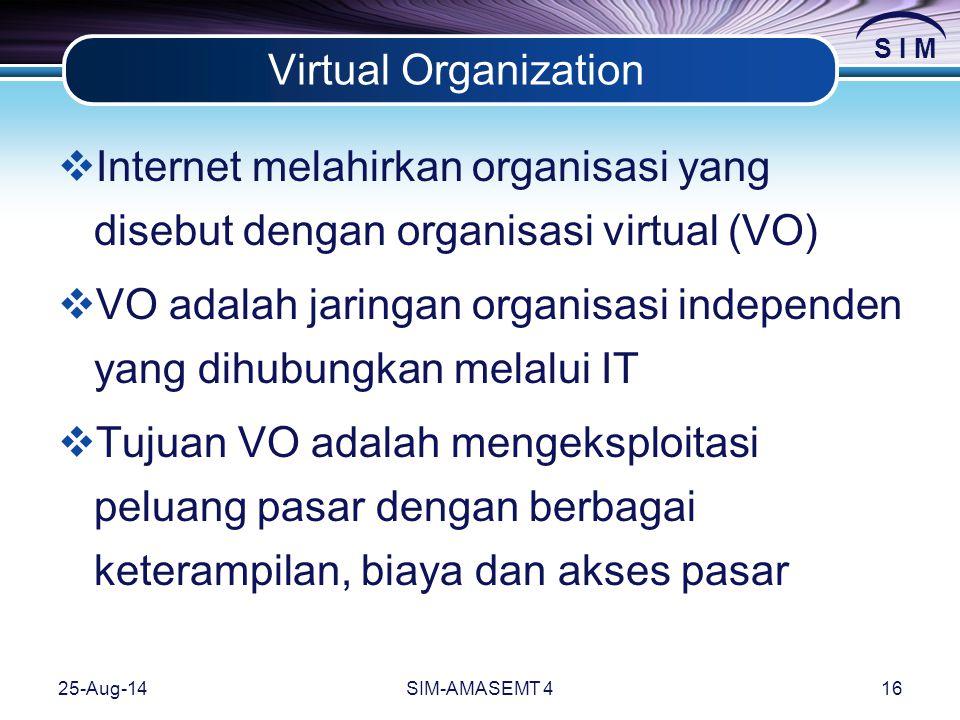 S I M 25-Aug-14SIM-AMASEMT 416 Virtual Organization  Internet melahirkan organisasi yang disebut dengan organisasi virtual (VO)  VO adalah jaringan organisasi independen yang dihubungkan melalui IT  Tujuan VO adalah mengeksploitasi peluang pasar dengan berbagai keterampilan, biaya dan akses pasar
