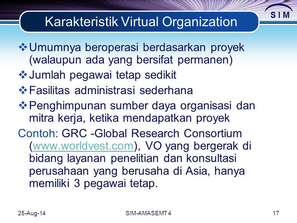 S I M 25-Aug-14SIM-AMASEMT 417 Karakteristik Virtual Organization  Umumnya beroperasi berdasarkan proyek (walaupun ada yang bersifat permanen)  Jumlah pegawai tetap sedikit  Fasilitas administrasi sederhana  Penghimpunan sumber daya organisasi dan mitra kerja, ketika mendapatkan proyek Contoh: GRC -Global Research Consortium (www.worldvest.com), VO yang bergerak di bidang layanan penelitian dan konsultasi perusahaan yang berusaha di Asia, hanya memiliki 3 pegawai tetap.www.worldvest.com