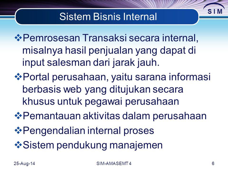 S I M 25-Aug-14SIM-AMASEMT 46 Sistem Bisnis Internal  Pemrosesan Transaksi secara internal, misalnya hasil penjualan yang dapat di input salesman dari jarak jauh.