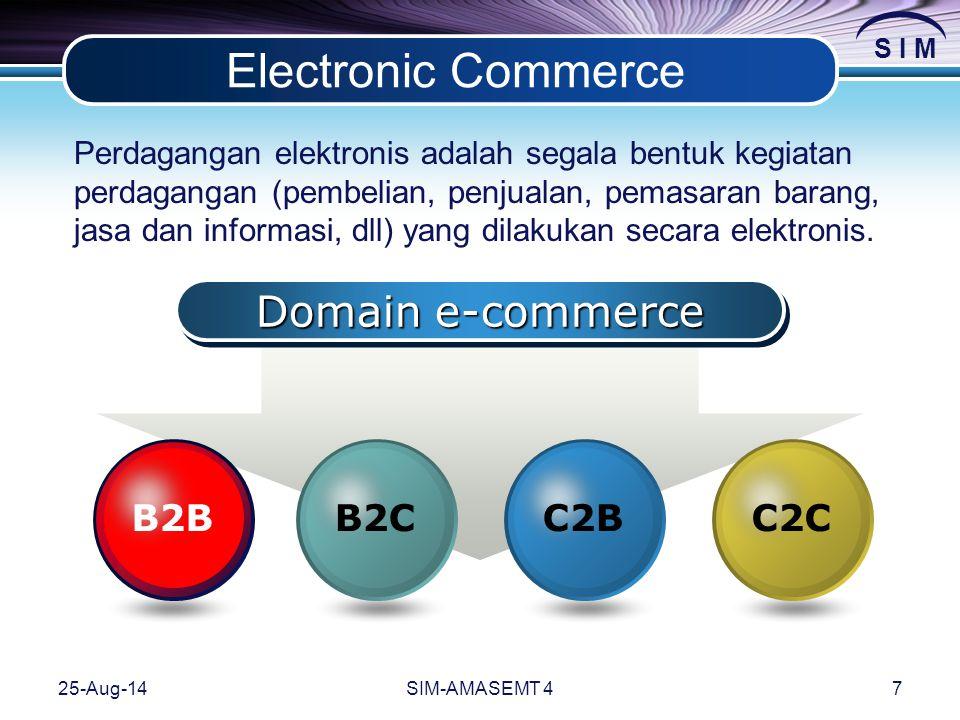 S I M 25-Aug-14SIM-AMASEMT 47 Electronic Commerce Domain e-commerce C2CC2BB2C B2B Perdagangan elektronis adalah segala bentuk kegiatan perdagangan (pembelian, penjualan, pemasaran barang, jasa dan informasi, dll) yang dilakukan secara elektronis.