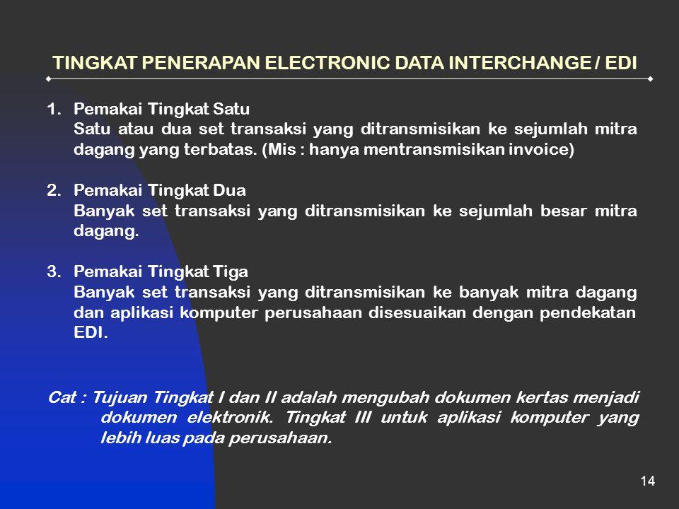 14 TINGKAT PENERAPAN ELECTRONIC DATA INTERCHANGE / EDI 1.Pemakai Tingkat Satu Satu atau dua set transaksi yang ditransmisikan ke sejumlah mitra dagang