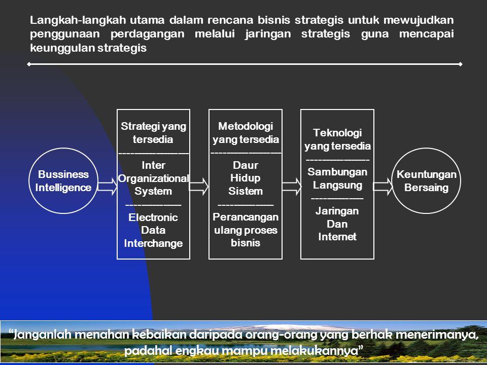 6 Langkah-langkah utama dalam rencana bisnis strategis untuk mewujudkan penggunaan perdagangan melalui jaringan strategis guna mencapai keunggulan strategis Janganlah menahan kebaikan daripada orang-orang yang berhak menerimanya, padahal engkau mampu melakukannya Bussiness Intelligence Strategi yang tersedia ------------------- Inter Organizational System --------------- Electronic Data Interchange Metodologi yang tersedia ------------------- Daur Hidup Sistem --------------- Perancangan ulang proses bisnis Teknologi yang tersedia ----------------- Sambungan Langsung -------------- Jaringan Dan Internet Keuntungan Bersaing