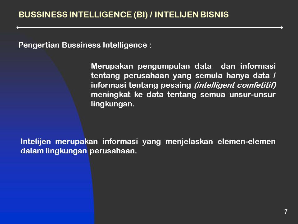 7 BUSSINESS INTELLIGENCE (BI) / INTELIJEN BISNIS Pengertian Bussiness Intelligence : Merupakan pengumpulan data dan informasi tentang perusahaan yang semula hanya data / informasi tentang pesaing (intelligent comfetitif) meningkat ke data tentang semua unsur-unsur lingkungan.