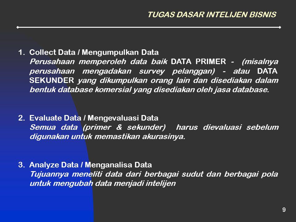 9 1.Collect Data / Mengumpulkan Data Perusahaan memperoleh data baik DATA PRIMER - (misalnya perusahaan mengadakan survey pelanggan) - atau DATA SEKUNDER yang dikumpulkan orang lain dan disediakan dalam bentuk database komersial yang disediakan oleh jasa database.