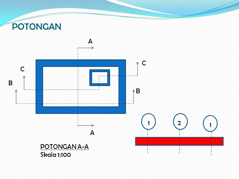 POTONGAN C A 1 B B C A 2 1 POTONGAN A-A Skala 1:100