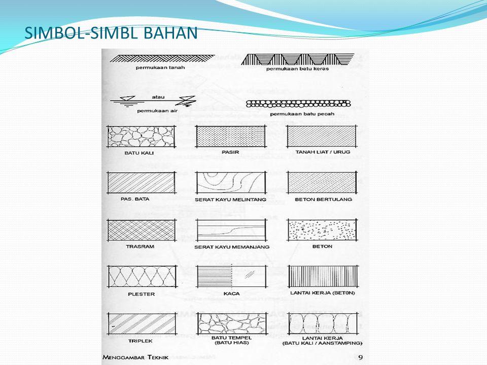 SIMBOL-SIMBL BAHAN