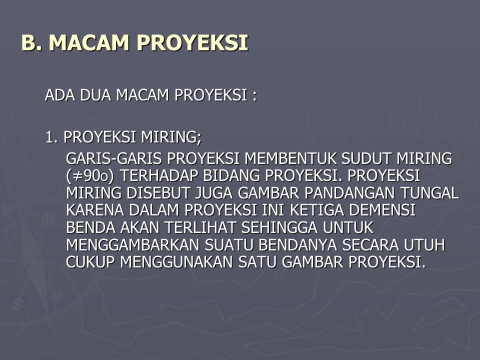 B. MACAM PROYEKSI ADA DUA MACAM PROYEKSI : 1. PROYEKSI MIRING; GARIS-GARIS PROYEKSI MEMBENTUK SUDUT MIRING (≠90 O ) TERHADAP BIDANG PROYEKSI. PROYEKSI