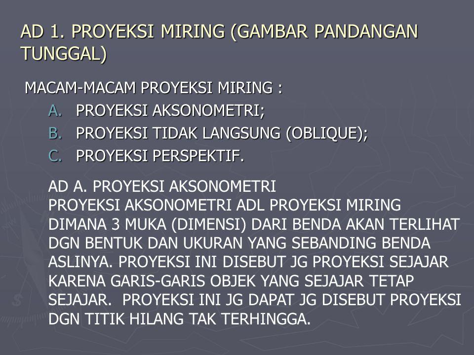 AD 1. PROYEKSI MIRING (GAMBAR PANDANGAN TUNGGAL) MACAM-MACAM PROYEKSI MIRING : A.PROYEKSI AKSONOMETRI; B.PROYEKSI TIDAK LANGSUNG (OBLIQUE); C.PROYEKSI