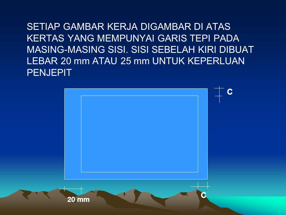 ETIKET/KEPALA GAMBAR KEPALA GAMBAR / ETIKET GAMBAR DITEMPATKAN PADA SUDUT KANAN BAWAH ATAU SISI KANAN GAMBAR.