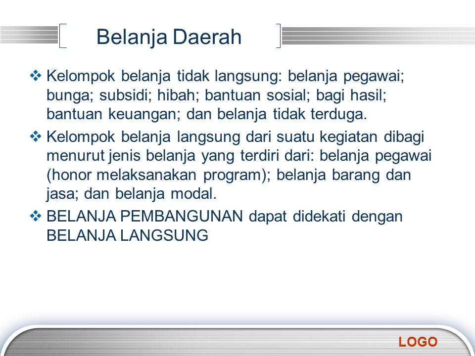LOGO Belanja Daerah  Kelompok belanja tidak langsung: belanja pegawai; bunga; subsidi; hibah; bantuan sosial; bagi hasil; bantuan keuangan; dan belan