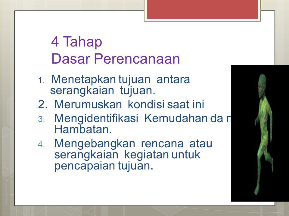 4 Tahap Dasar Perencanaan 1. Menetapkan tujuan antara serangkaian tujuan. 2. Merumuskan kondisi saat ini 3. Mengidentifikasi Kemudahan da n Hambatan.