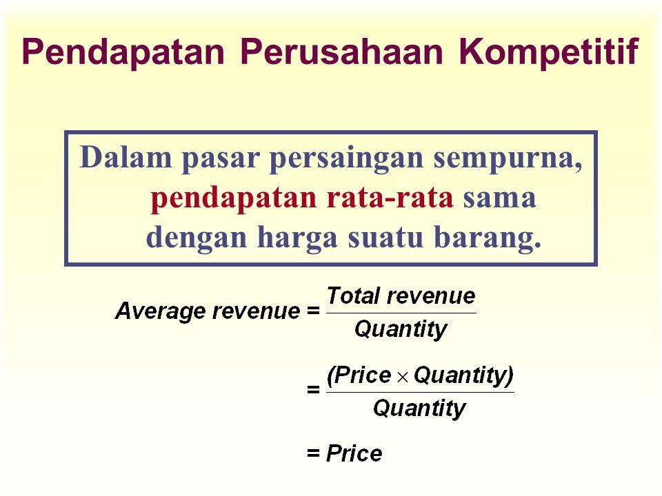 Dalam pasar persaingan sempurna, pendapatan rata-rata sama dengan harga suatu barang. Pendapatan Perusahaan Kompetitif