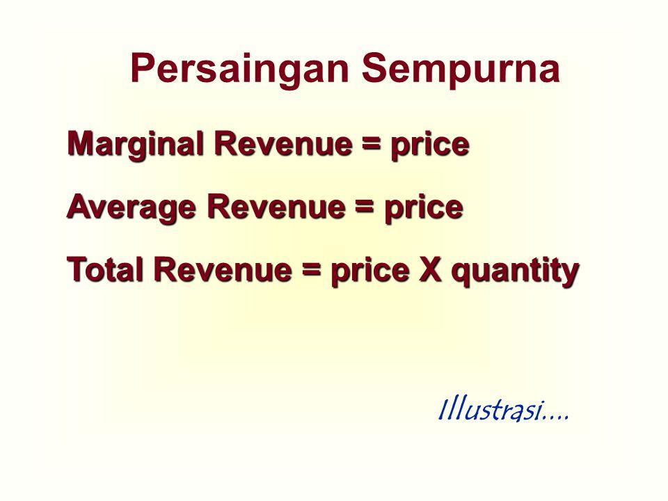 Total Revenue = price X quantity Average Revenue = price Marginal Revenue = price Persaingan Sempurna Illustrasi....