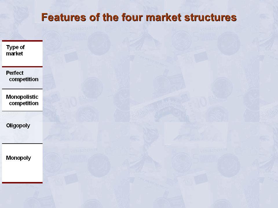 Makna Kompetisi atau Persaingan u Pasar Persaingan Sempurna mempunyai karakteristik sbb: u Terdapat banyak penjual & pembeli di pasar.