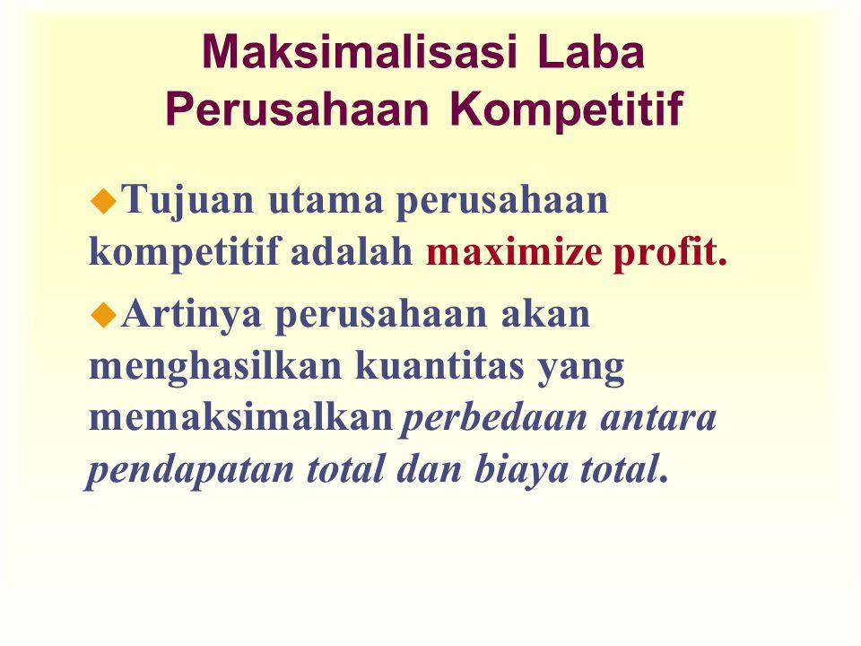 Maksimalisasi Laba Perusahaan Kompetitif u Tujuan utama perusahaan kompetitif adalah maximize profit. u Artinya perusahaan akan menghasilkan kuantitas