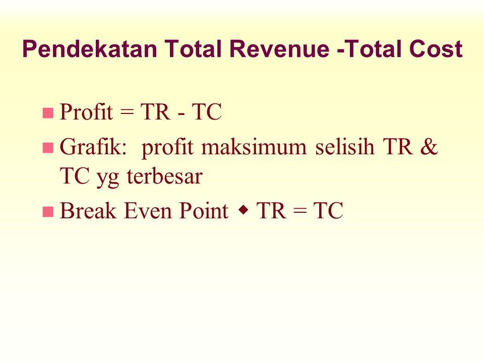 Pendekatan Total Revenue -Total Cost n Profit = TR - TC n Grafik: profit maksimum selisih TR & TC yg terbesar n Break Even Point  TR = TC