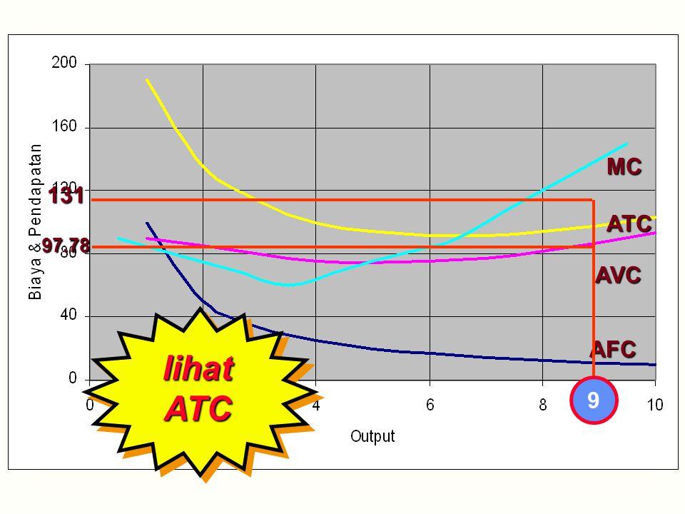 MC ATC AVC AFC 9131 97.78 lihatATC