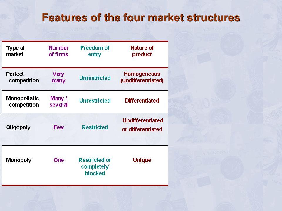 Makna Kompetisi atau Persaingan Pembeli dan Penjual harus menerima harga yang ditentukan pasar disebut sebagai penerima harga (price takers).