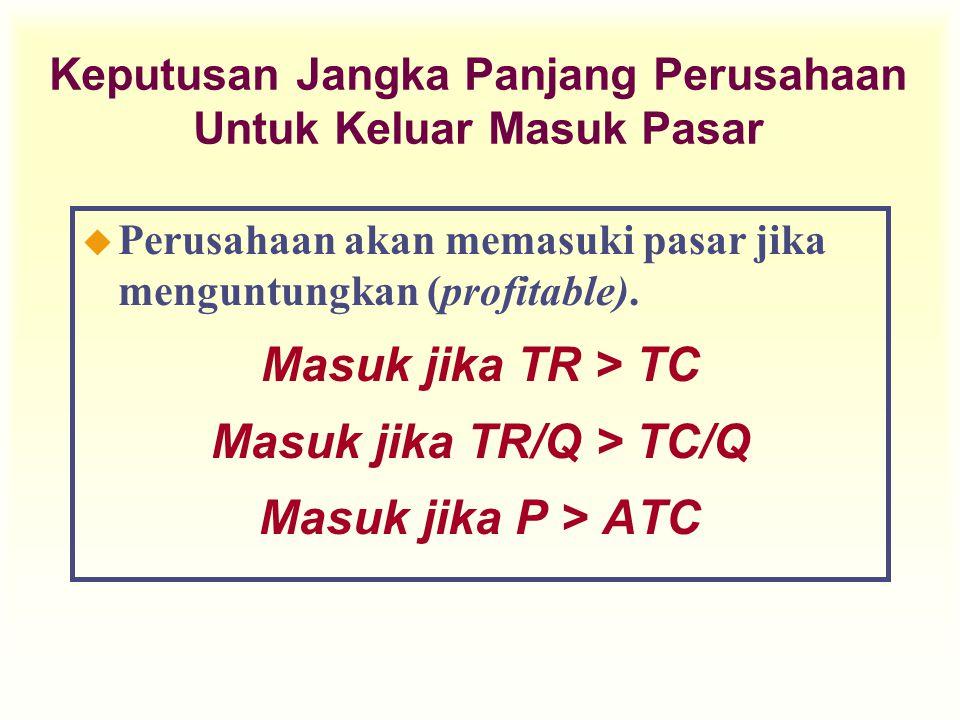 Keputusan Jangka Panjang Perusahaan Untuk Keluar Masuk Pasar u Perusahaan akan memasuki pasar jika menguntungkan (profitable). Masuk jika TR > TC Masu