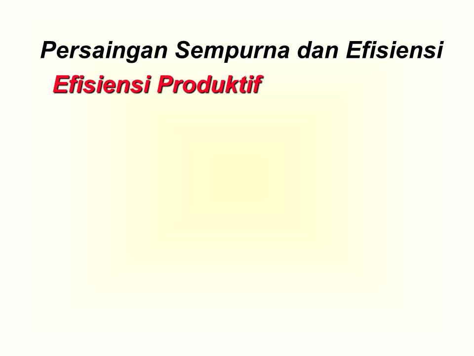 Persaingan Sempurna dan Efisiensi Efisiensi Produktif