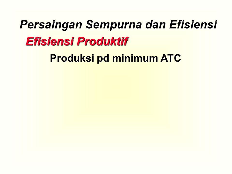 Produksi pd minimum ATC Persaingan Sempurna dan Efisiensi