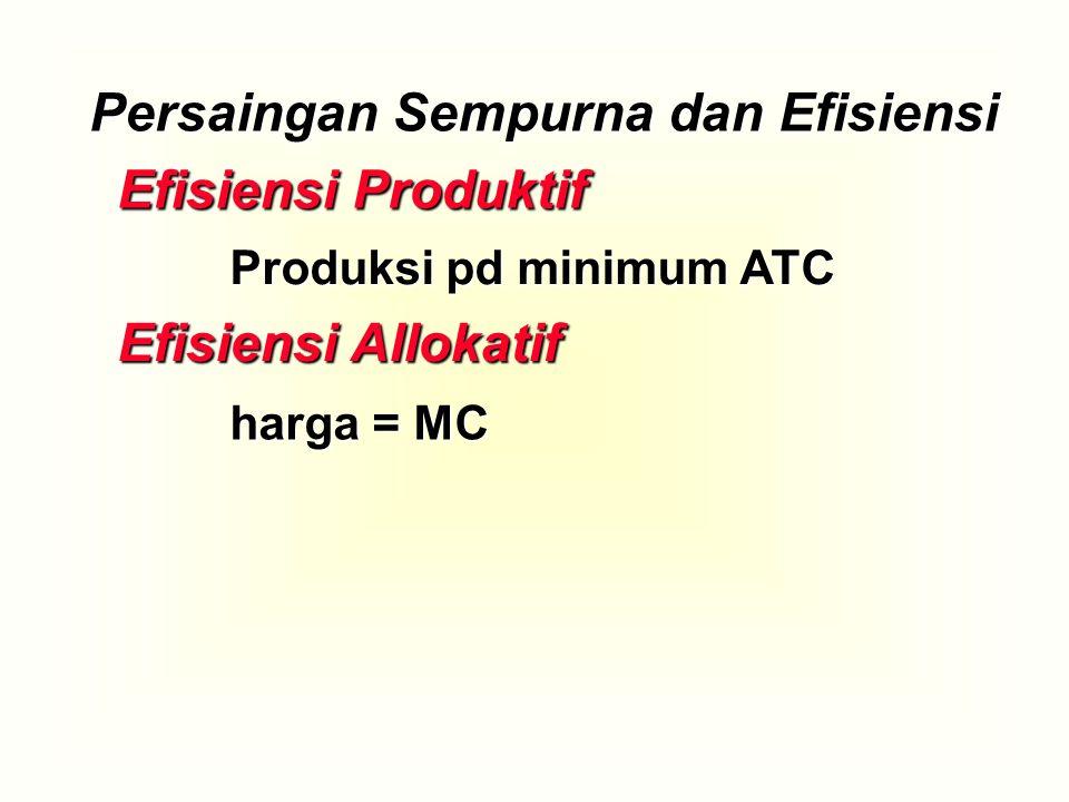 Efisiensi Produktif Efisiensi Allokatif harga = MC Produksi pd minimum ATC Persaingan Sempurna dan Efisiensi