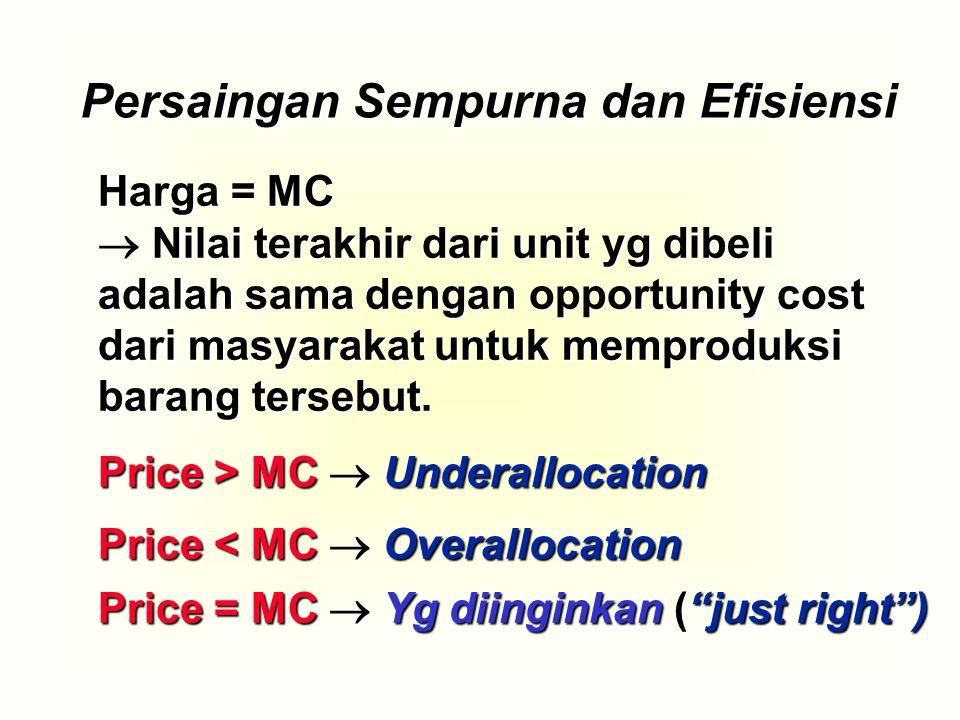 Harga = MC  Nilai terakhir dari unit yg dibeli adalah sama dengan opportunity cost dari masyarakat untuk memproduksi barang tersebut. Price > MC  Un