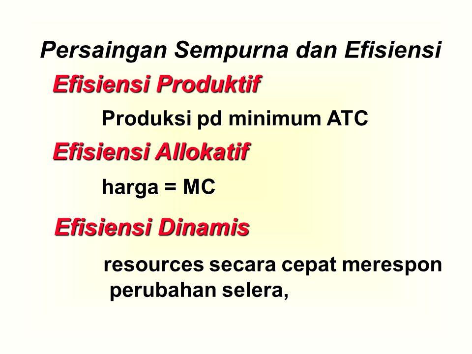Efisiensi Produktif Efisiensi Allokatif harga = MC Produksi pd minimum ATC Efisiensi Dinamis resources secara cepat merespon perubahan selera, perubah
