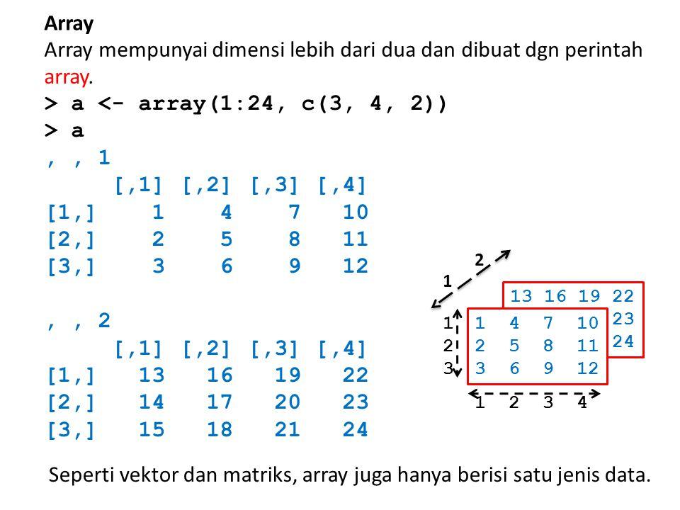 Array mempunyai dimensi lebih dari dua dan dibuat dgn perintah array.