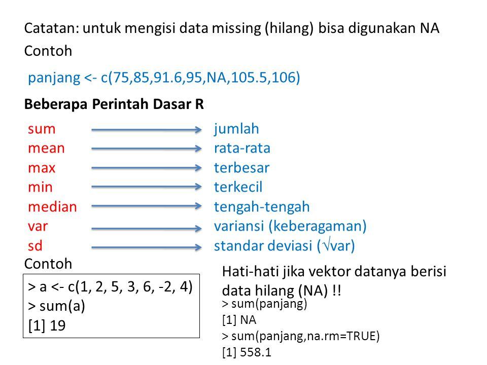 Beberapa Perintah Dasar R sum jumlah mean rata-rata max terbesar min terkecil mediantengah-tengah varvariansi (keberagaman) sdstandar deviasi (  var) Catatan: untuk mengisi data missing (hilang) bisa digunakan NA Contoh panjang <- c(75,85,91.6,95,NA,105.5,106) Contoh > a <- c(1, 2, 5, 3, 6, -2, 4) > sum(a) [1] 19 Hati-hati jika vektor datanya berisi data hilang (NA) !.