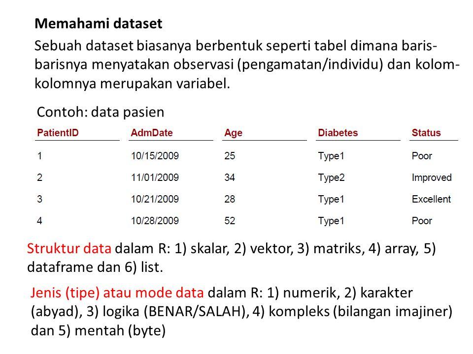 Banyak cara untuk merujuk unsur dari dataframe.