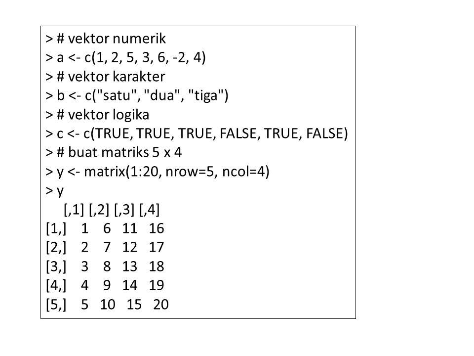 > # vektor numerik > a <- c(1, 2, 5, 3, 6, -2, 4) > # vektor karakter > b <- c( satu , dua , tiga ) > # vektor logika > c <- c(TRUE, TRUE, TRUE, FALSE, TRUE, FALSE) > # buat matriks 5 x 4 > y <- matrix(1:20, nrow=5, ncol=4) > y [,1] [,2] [,3] [,4] [1,] 1 6 11 16 [2,] 2 7 12 17 [3,] 3 8 13 18 [4,] 4 9 14 19 [5,] 5 10 15 20