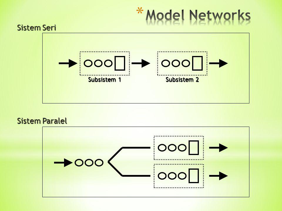 Sistem Seri Subsistem 1 Subsistem 2 Sistem Paralel