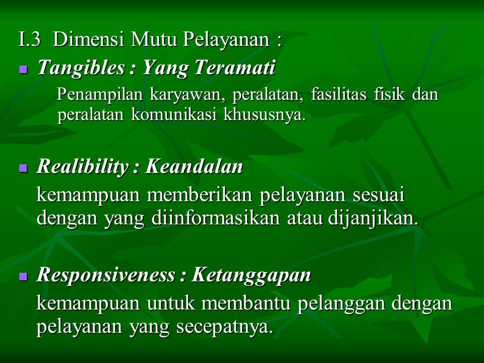 I.3 Dimensi Mutu Pelayanan : Tangibles : Yang Teramati Tangibles : Yang Teramati Penampilan karyawan, peralatan, fasilitas fisik dan peralatan komunik