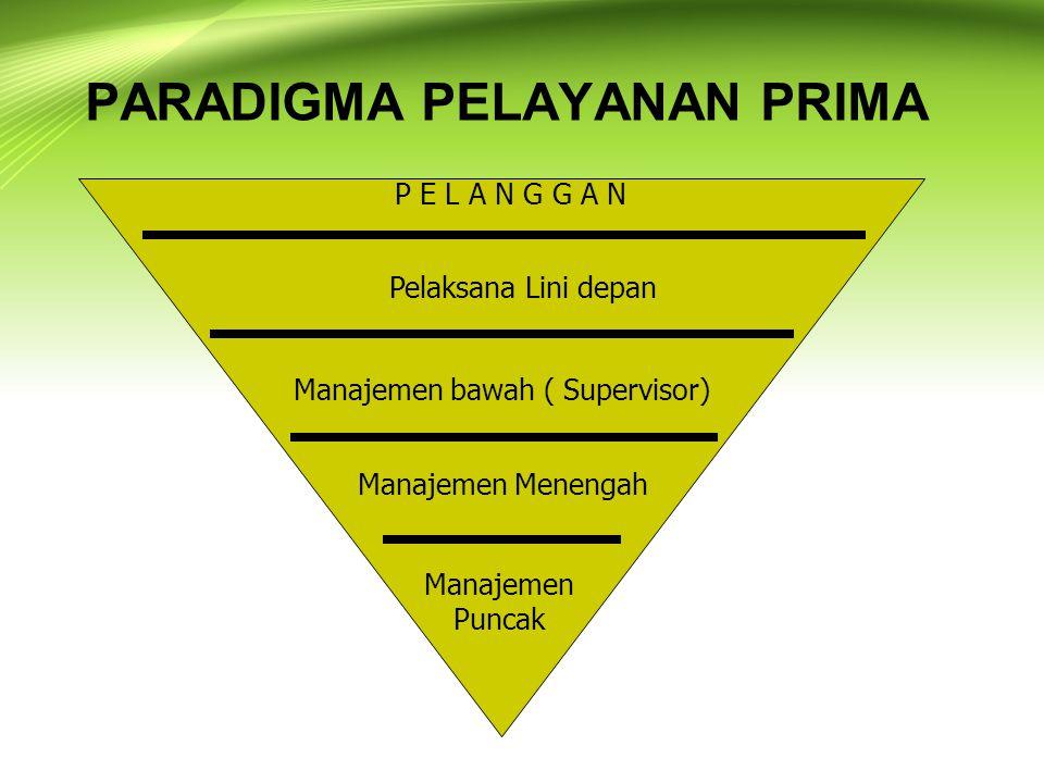 Pelayanan Prima Bidang Kesehatan (SK MENKES no 828 Thn.