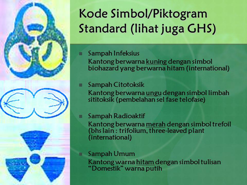 Kode Simbol/Piktogram Standard (lihat juga GHS) Sampah Infeksius Kantong berwarna kuning dengan simbol biohazard yang berwarna hitam (international) S
