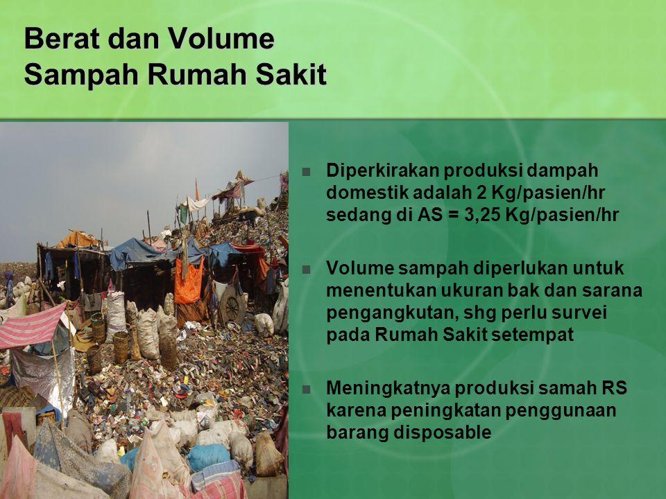 Berat dan Volume Sampah Rumah Sakit Diperkirakan produksi dampah domestik adalah 2 Kg/pasien/hr sedang di AS = 3,25 Kg/pasien/hr Volume sampah diperlu