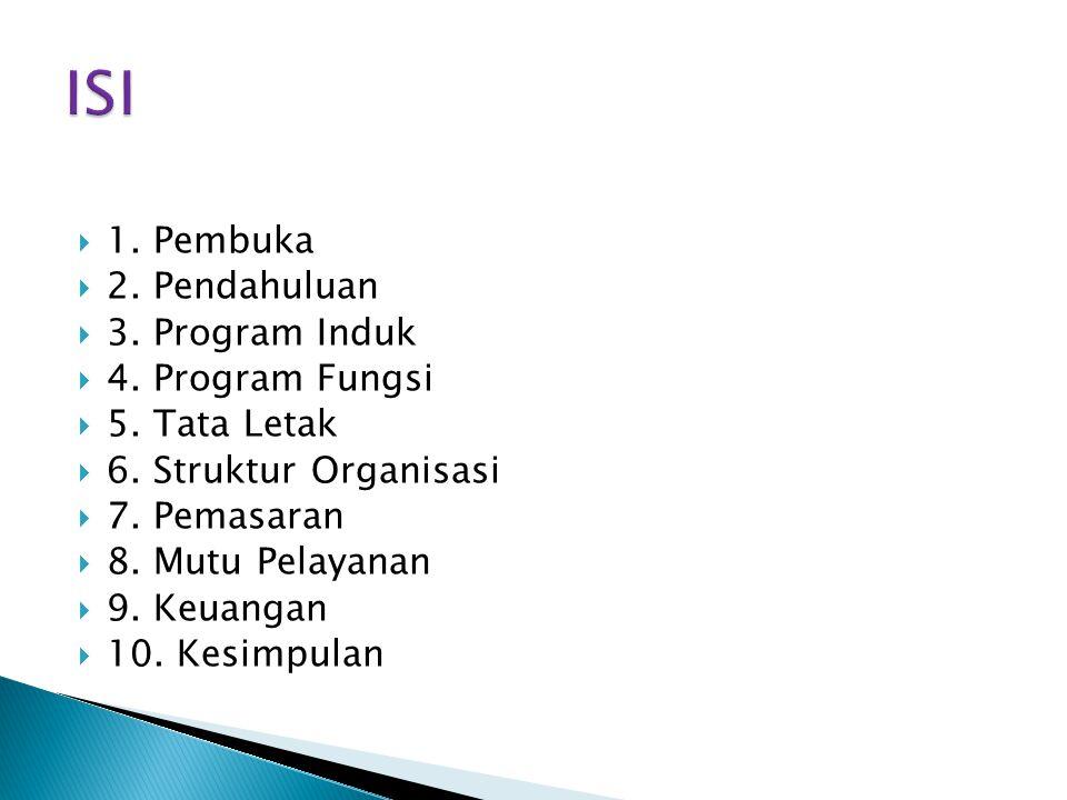  1. Pembuka  2. Pendahuluan  3. Program Induk  4. Program Fungsi  5. Tata Letak  6. Struktur Organisasi  7. Pemasaran  8. Mutu Pelayanan  9.