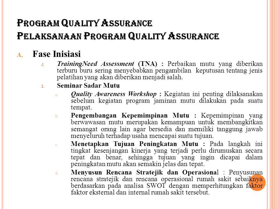 P ROGRAM Q UALITY A SSURANCE P ELAKSANAAN P ROGRAM Q UALITY A SSURANCE A. Fase Inisiasi 1. TrainingNeed Assessment (TNA) : Perbaikan mutu yang diberik