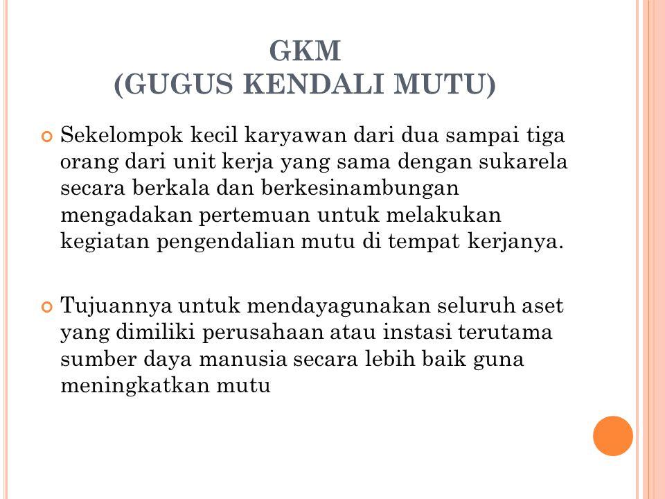 GKM (GUGUS KENDALI MUTU) Sekelompok kecil karyawan dari dua sampai tiga orang dari unit kerja yang sama dengan sukarela secara berkala dan berkesinamb