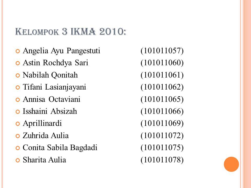 K ELOMPOK 3 IKMA 2010: Angelia Ayu Pangestuti(101011057) Astin Rochdya Sari(101011060) Nabilah Qonitah(101011061) Tifani Lasianjayani(101011062) Annis