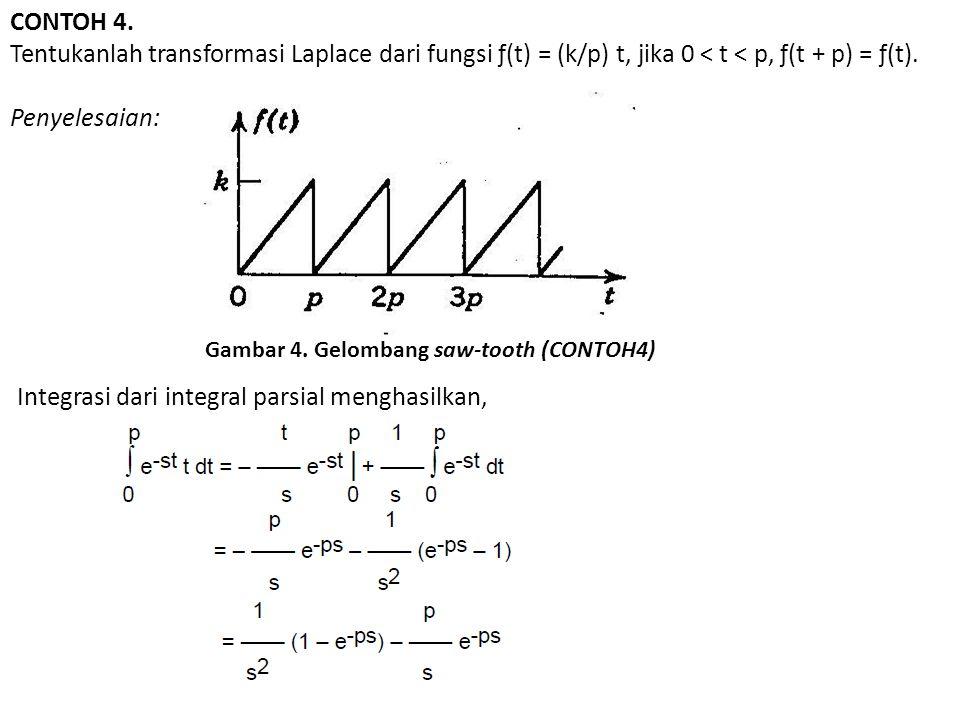 CONTOH 4. Tentukanlah transformasi Laplace dari fungsi ƒ(t) = (k/p) t, jika 0 < t < p, ƒ(t + p) = ƒ(t). Penyelesaian: Gambar 4. Gelombang saw-tooth (C