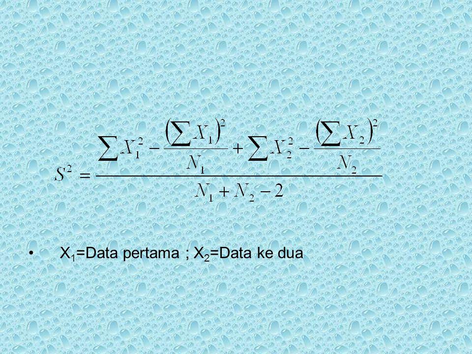 X 1 =Data pertama ; X 2 =Data ke dua