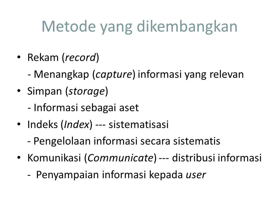 Metode yang dikembangkan Rekam (record) - Menangkap (capture) informasi yang relevan Simpan (storage) - Informasi sebagai aset Indeks (Index) --- sist