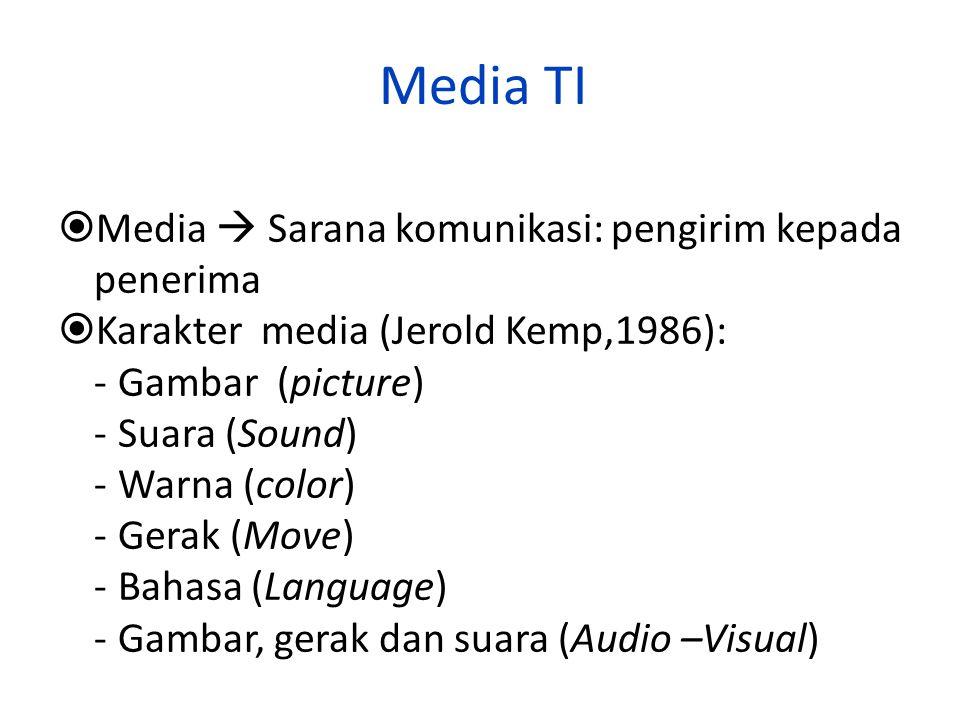 Media TI  Media  Sarana komunikasi: pengirim kepada penerima  Karakter media (Jerold Kemp,1986): -Gambar (picture) -Suara (Sound) -Warna (color) -G