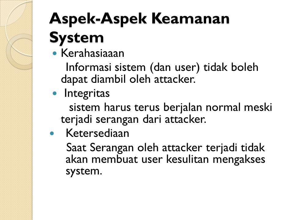 Aspek-Aspek Keamanan System Kerahasiaaan Informasi sistem (dan user) tidak boleh dapat diambil oleh attacker.