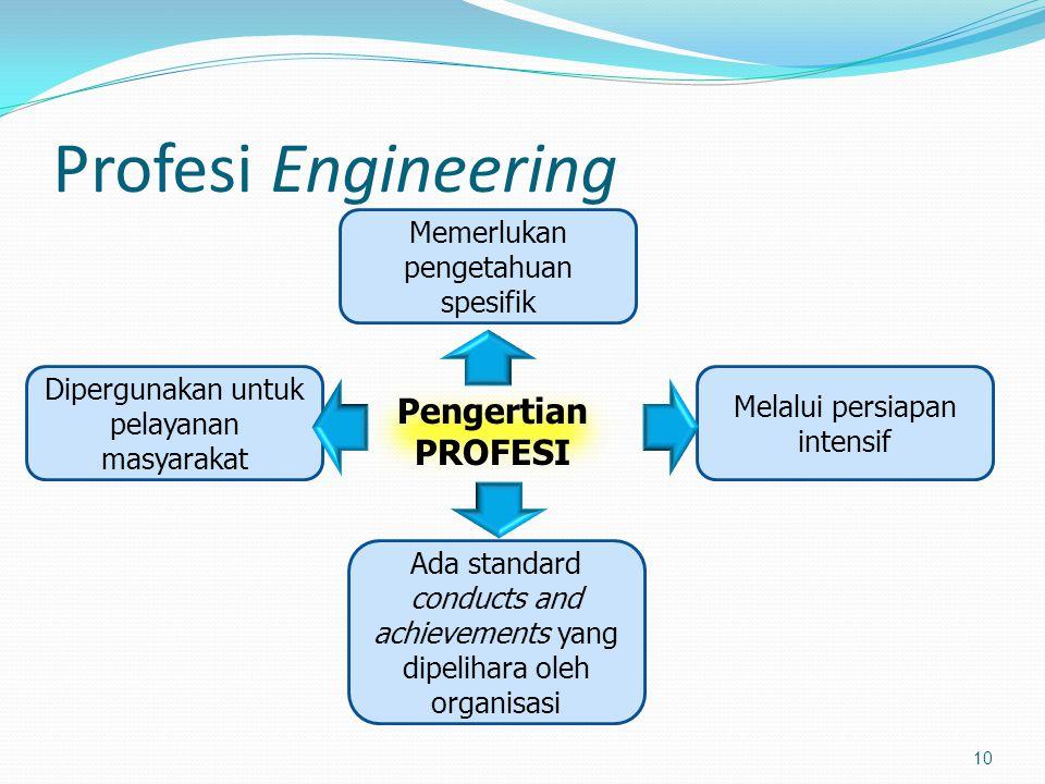 Profesi Engineering 10 Pengertian PROFESI Memerlukan pengetahuan spesifik Melalui persiapan intensif Ada standard conducts and achievements yang dipel