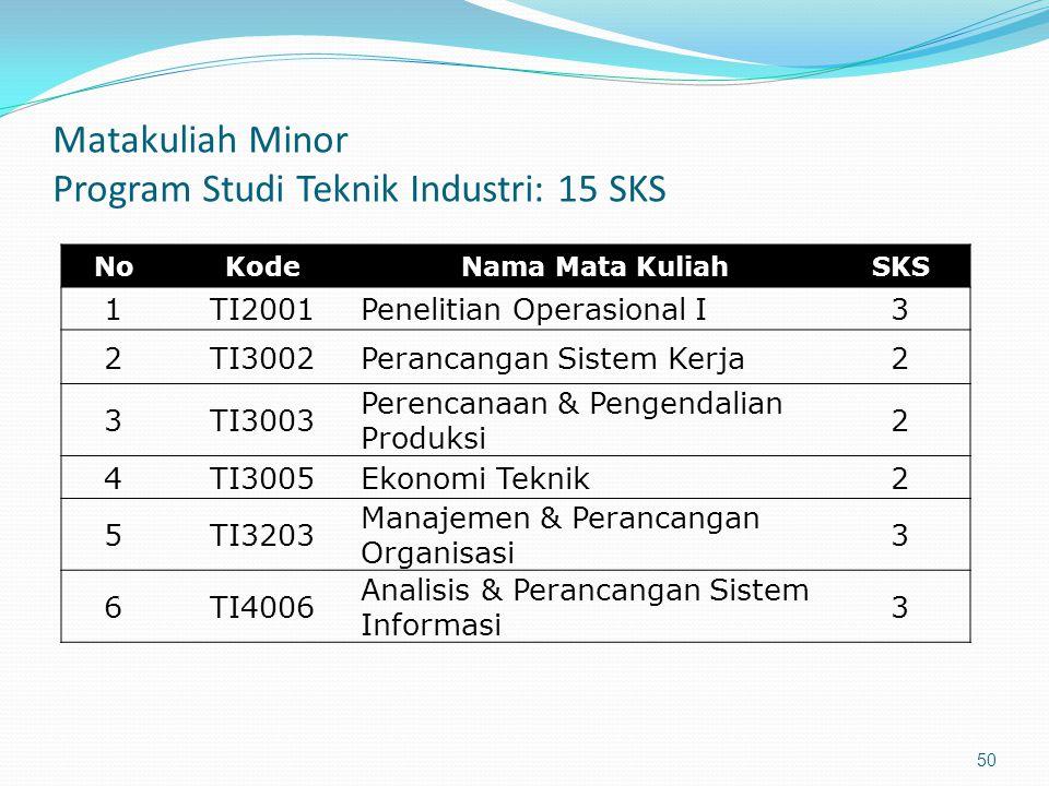 Matakuliah Minor Program Studi Teknik Industri: 15 SKS 50 NoKodeNama Mata KuliahSKS 1TI2001Penelitian Operasional I3 2TI3002Perancangan Sistem Kerja2