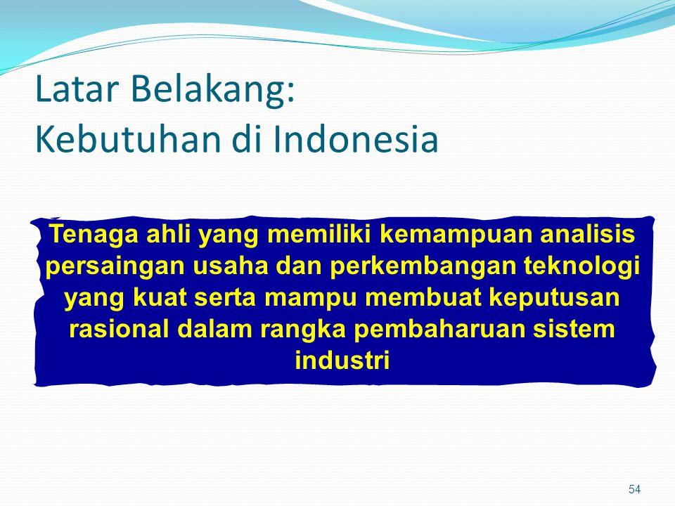 Latar Belakang: Kebutuhan di Indonesia 54 Tenaga ahli yang memiliki kemampuan analisis persaingan usaha dan perkembangan teknologi yang kuat serta mam
